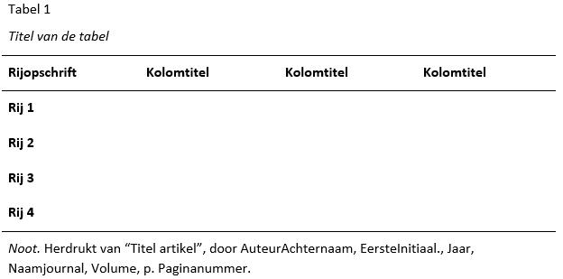 Citaten Scribbr Lirik : Tabel grafiek of figuur overnemen uit andere bron volgens
