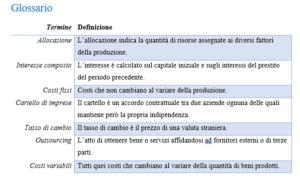esempio-glossario