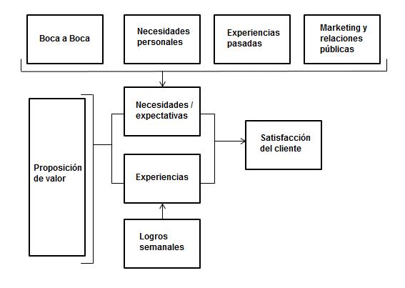 Framework Thomassen