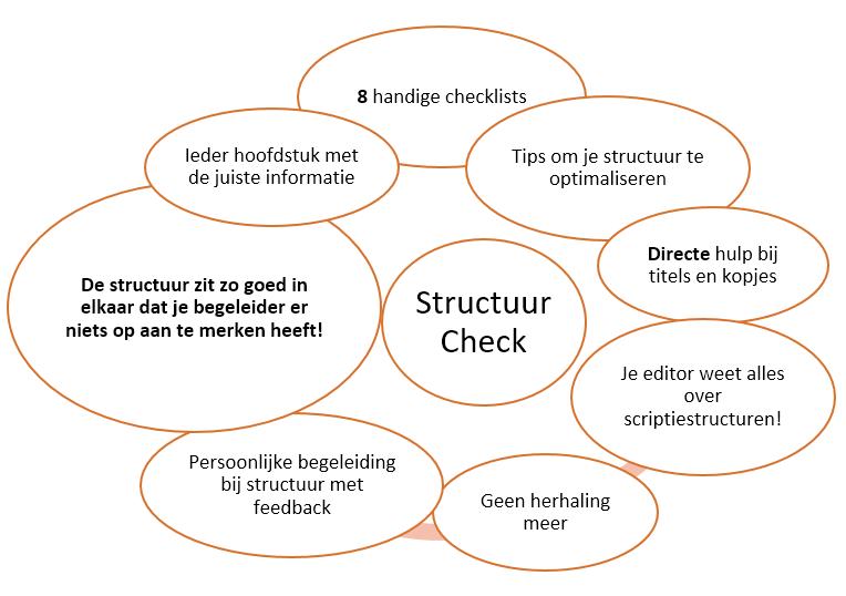 structuur-check-overzicht